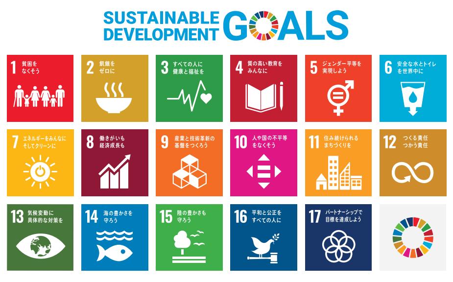 対馬グローカル大学では持続可能な開発目標(SDGs)を支援します。